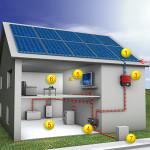 panel-fotovoltaico-funcionamiento